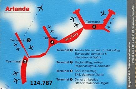 Karta Arlanda Inrikes.Flygplatser